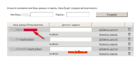 Перенести wordpress с хоста на Denwer
